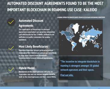 Blockchain infographic image