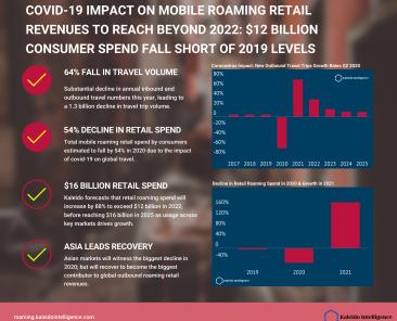 retail-roaming-2020