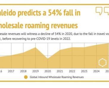 infographic-roaming-key-stats-2020