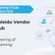 Vendor Analysis: Steering of Roaming