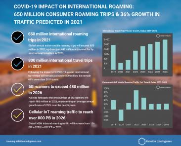 roaming-data-hub-q1-2021