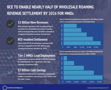 future-of-clearing-and-settlement-2021-2